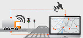 gps tracking systems mictrack
