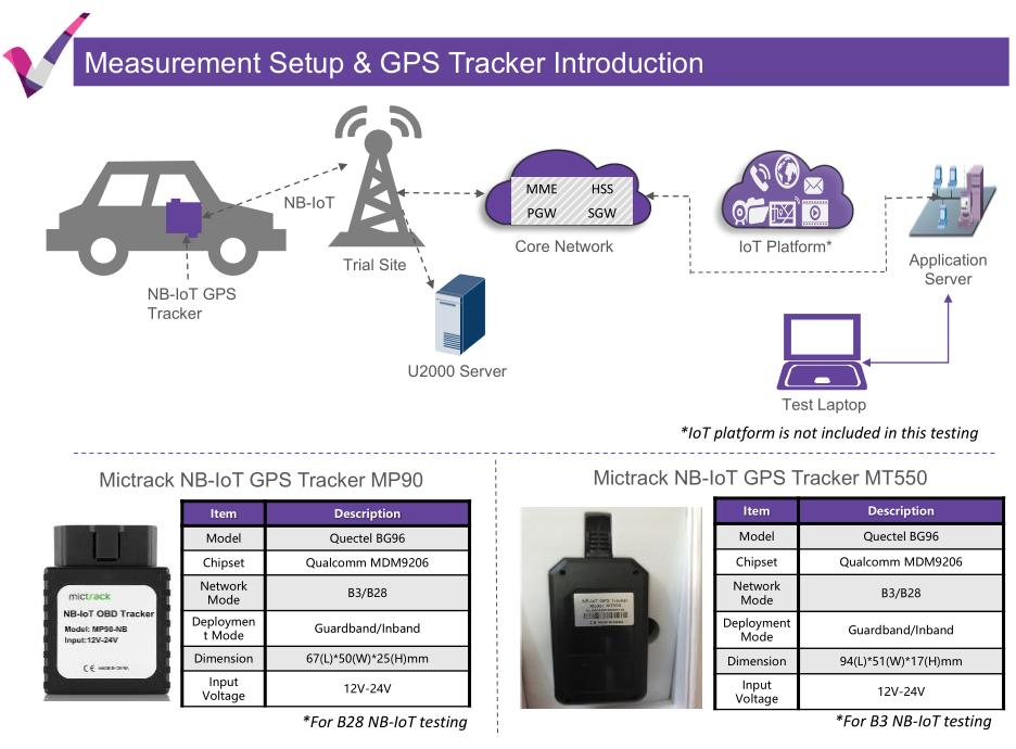 NB-IoT-GPS-Tracker-test